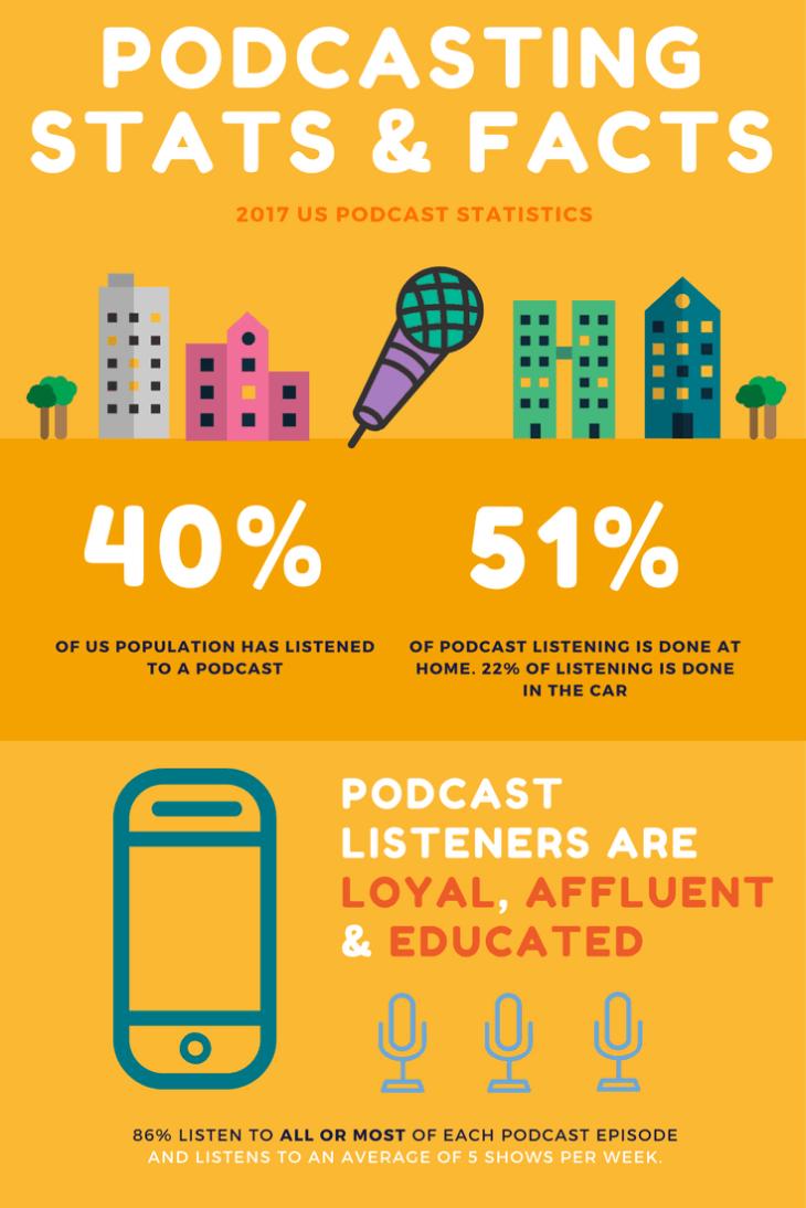 Podcast-Stats-pinterest